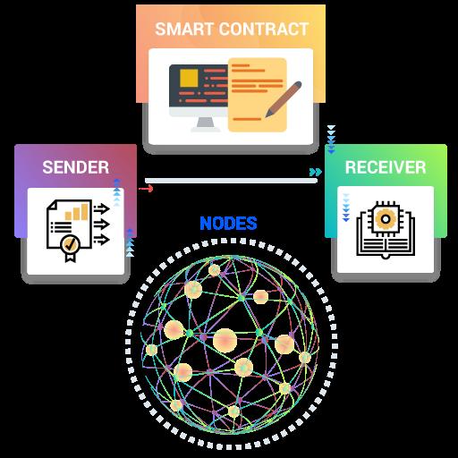 HashCash Blockchain Smart Contracts